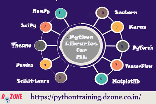Why to join Python Classes?